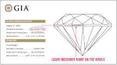 Laser Inscribed